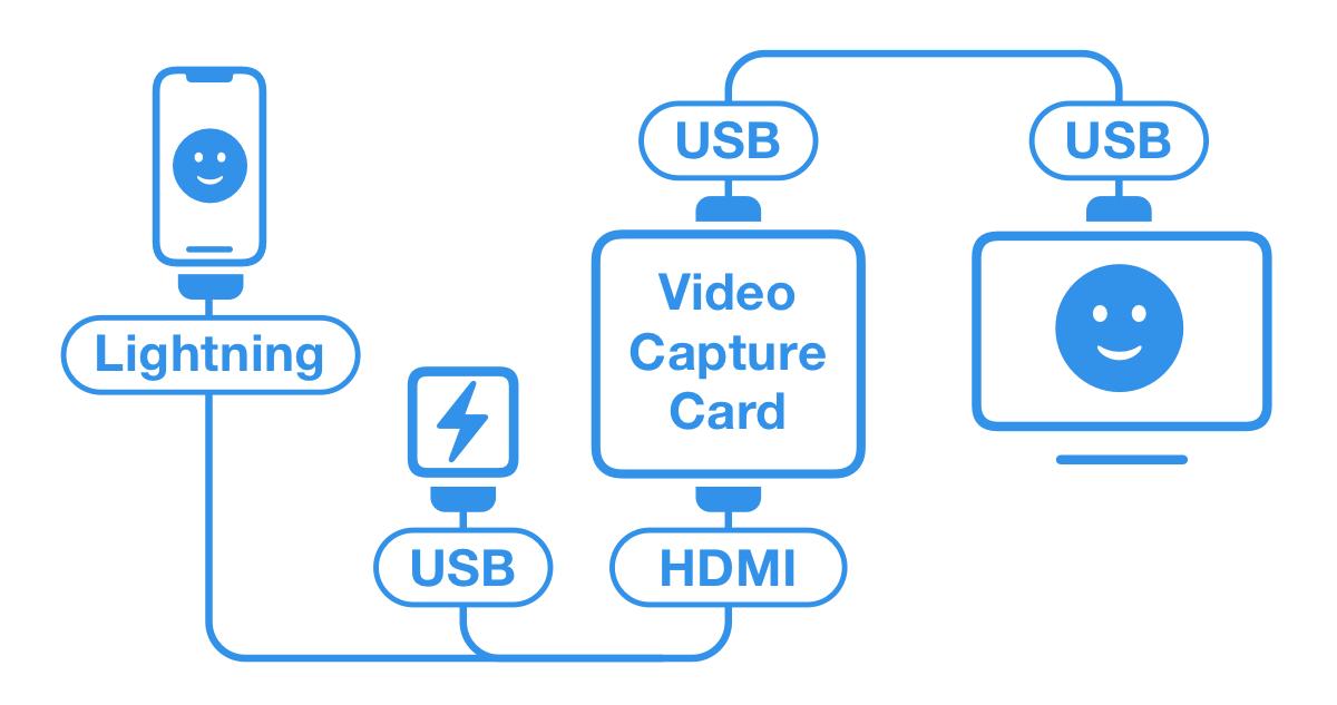 ProCamera Stream Mode iPhone Webcam Setup
